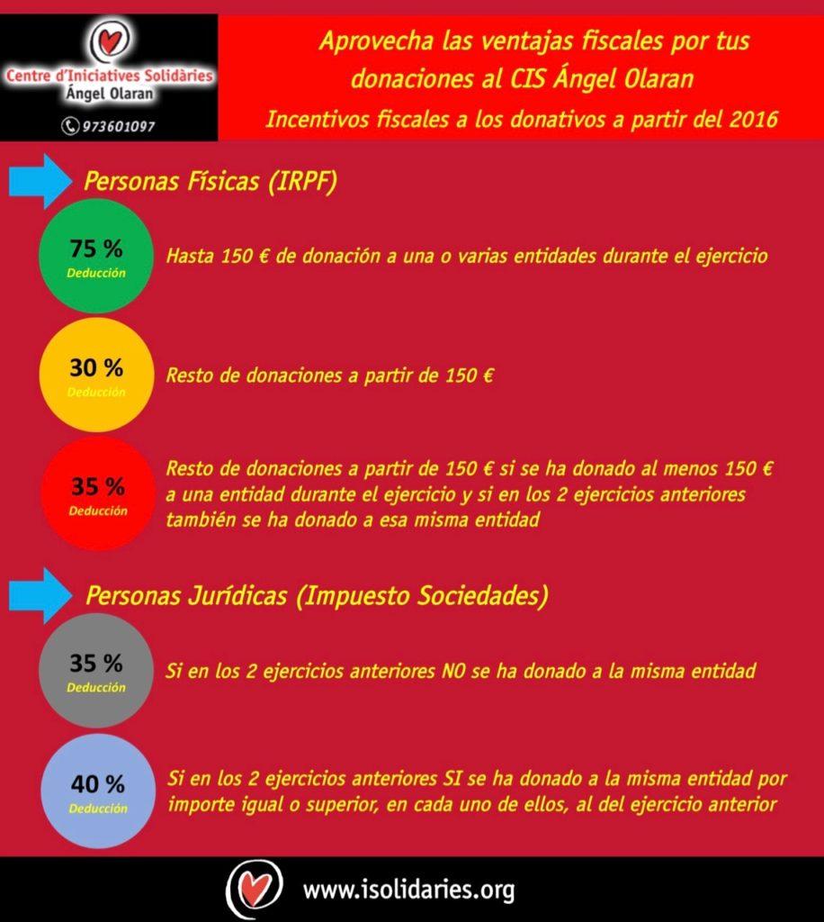 Hacerse socia o socio del CIS Ángel Olaran